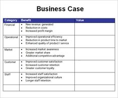 Business case in project management pdf