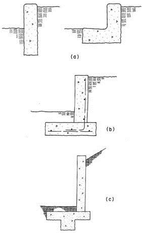 Wall footing design example pdf