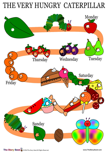 The very hungry caterpillar book pdf free download