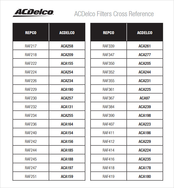 Wix filters cross reference guide